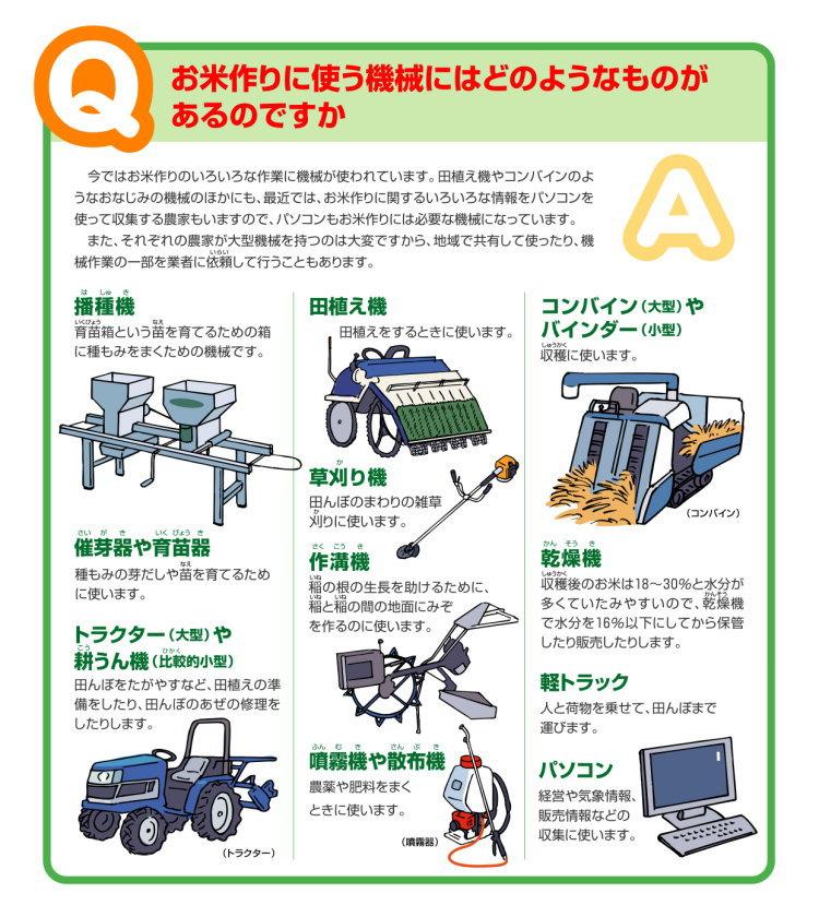 お米Q&A : お米作りに使う機械...